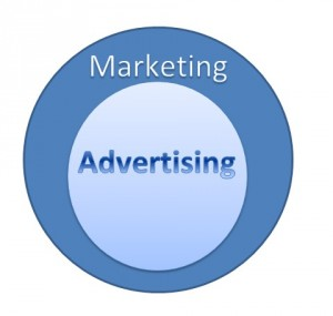 Marketing and advertising Infographic